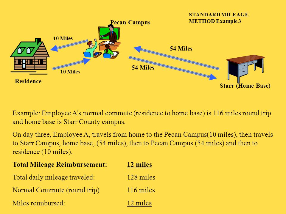 Residence Starr (Home Base) Pecan Campus 54 Miles Example: Employee A's normal commute (residence to home base) is 116 miles round trip and home base is Starr County campus.