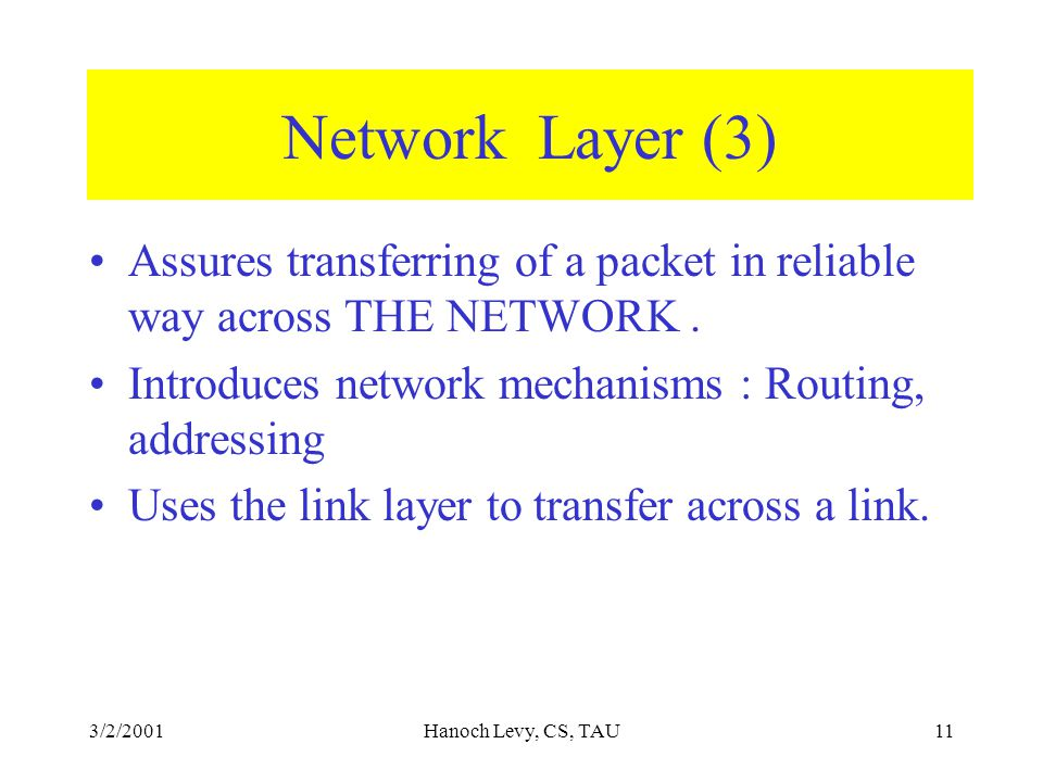 3/2/2001Hanoch Levy, CS, TAU11 Network Layer (3) Assures transferring of a packet in reliable way across THE NETWORK.