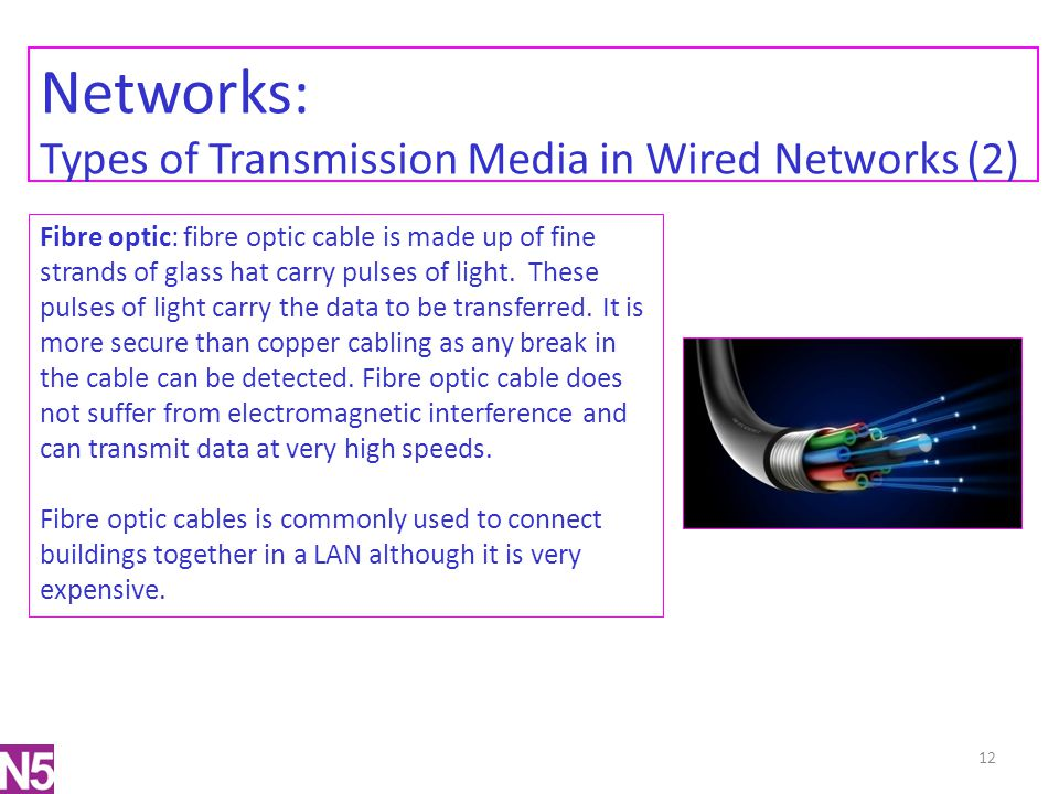 12 Networks: Types of Transmission Media in Wired Networks (2) Fibre optic: fibre optic cable is made up of fine strands of glass hat carry pulses of