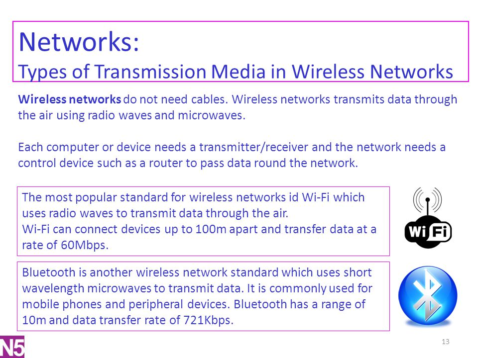 13 Networks: Types of Transmission Media in Wireless Networks The most popular standard for wireless networks id Wi-Fi which uses radio waves to trans