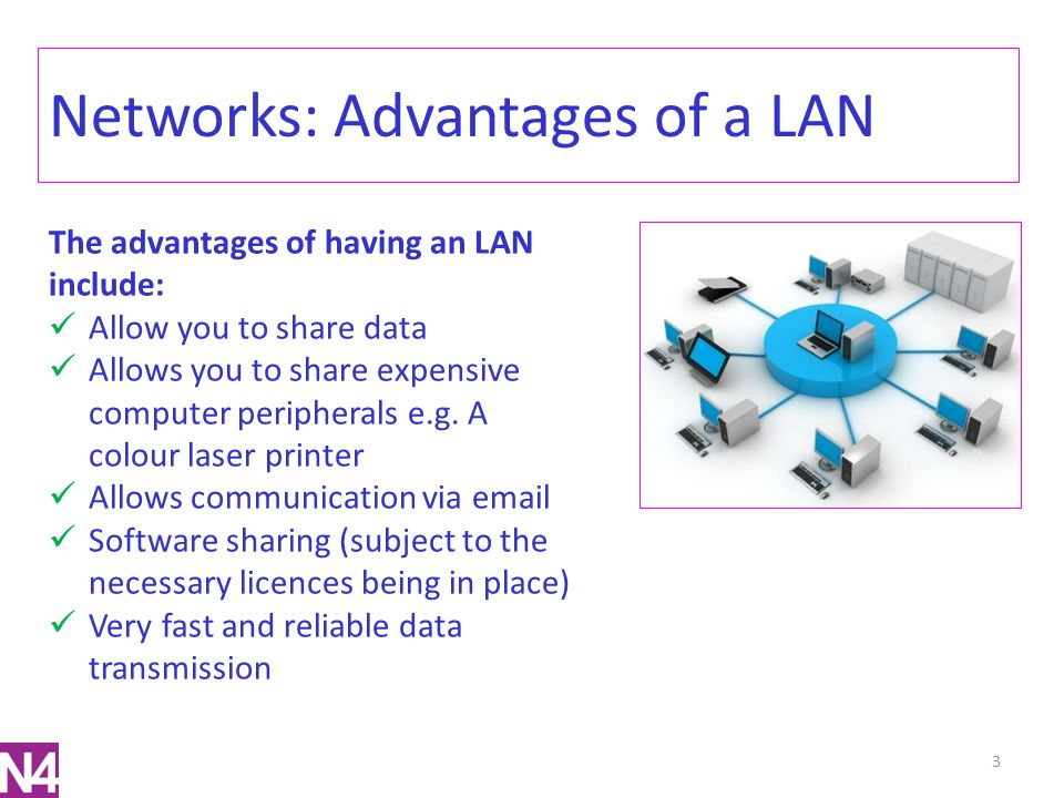 24 Networks Now attempt Task 2 Comparison of Peer to Peer and Client/Server Networks on page 13.
