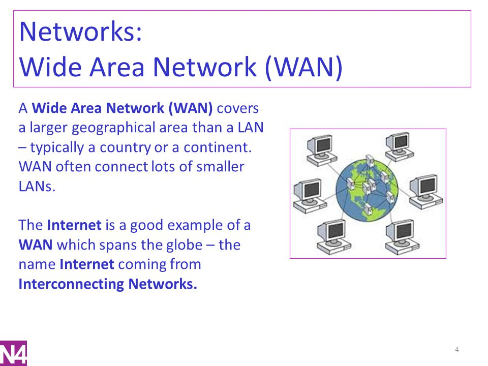 Networks: Wide Area Network (WAN) A Wide Area Network (WAN) covers a larger geographical area than a LAN – typically a country or a continent. WAN oft