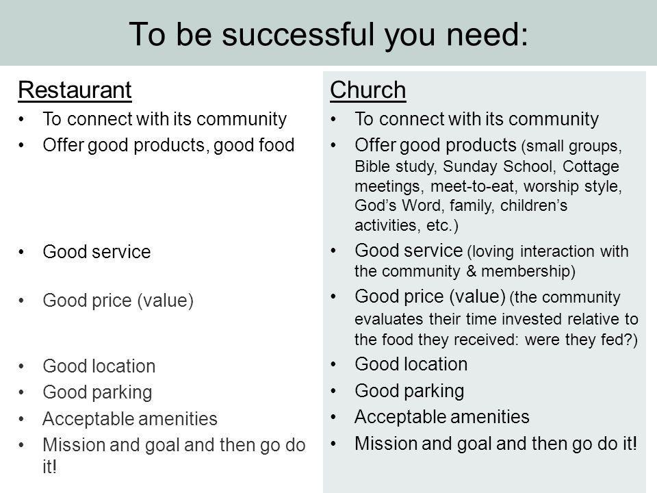 To be successful you need: Church To connect with its community Offer good products (small groups, Bible study, Sunday School, Cottage meetings, meet-to-eat, worship style, God's Word, family, children's activities, etc.) Good service (loving interaction with the community & membership) Good price (value) (the community evaluates their time invested relative to the food they received: were they fed ) Good location Good parking Acceptable amenities Mission and goal and then go do it.