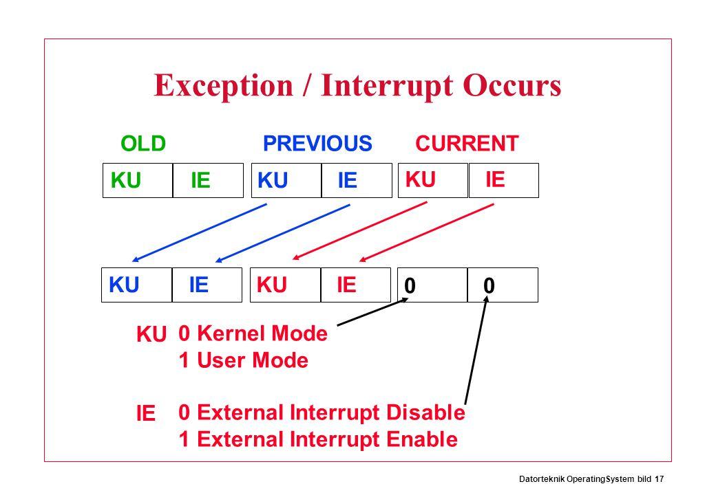 Datorteknik OperatingSystem bild 17 Exception / Interrupt Occurs OLDPREVIOUSCURRENT KU IE 0 0 Kernel Mode 1 User Mode 0 External Interrupt Disable 1 External Interrupt Enable KU IE