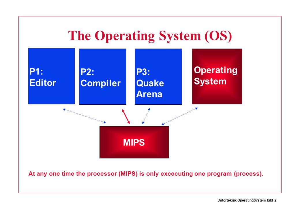 Datorteknik OperatingSystem bild 23 Resume User Program CP0 $14 Holds the Exception Address (Addr to instruction in EX stage) mfc0$k0 $14; resume address jr$k0; $k0 kernal reg rfe ; delayed branch