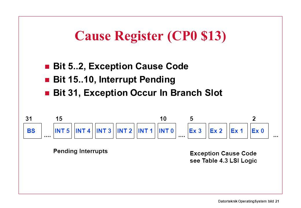 Datorteknik OperatingSystem bild 21 Cause Register (CP0 $13) Bit 5..2, Exception Cause Code Bit 15..10, Interrupt Pending Bit 31, Exception Occur In Branch Slot 10 INT 5INT 4INT 3INT 2INT 1Ex 3Ex 2Ex 1Ex 0BS 523115 INT 0.......