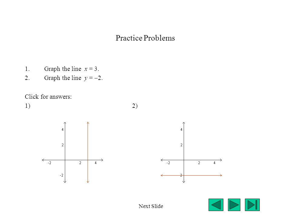 Practice Problems 1.Graph the line x = 3. 2.Graph the line y =  2. Click for answers: 1) 2) Next Slide