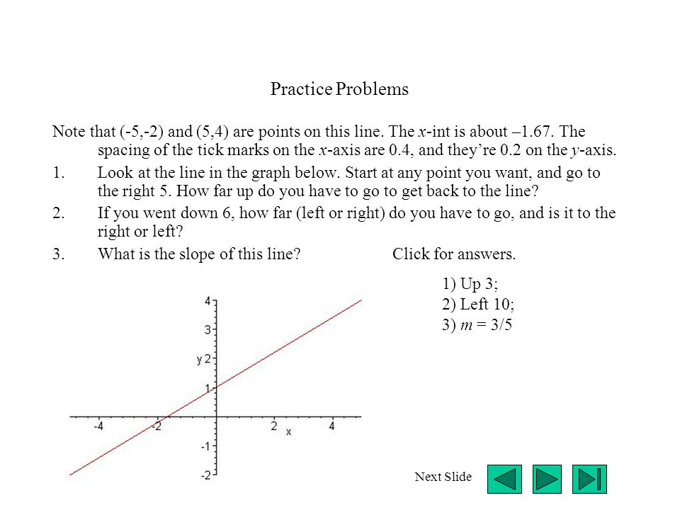 Practice Problems Note that (-5,-2) and (5,4) are points on this line. The x-int is about –1.67. The spacing of the tick marks on the x-axis are 0.4,