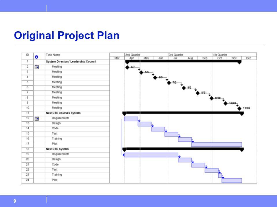 Original Project Plan 9