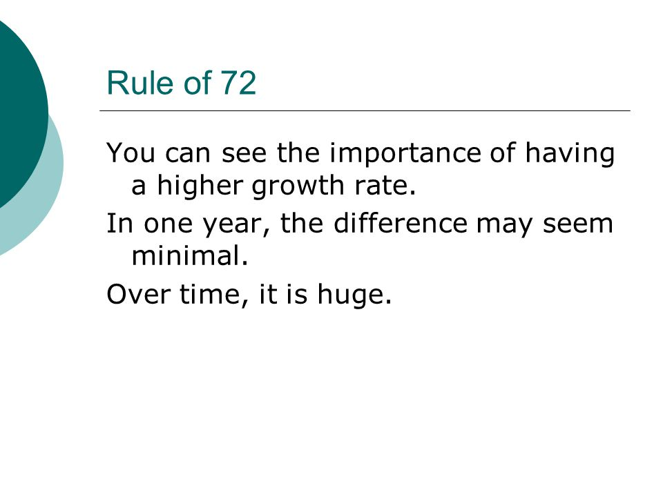 Rule of 72 You can see the importance of having a higher growth rate.