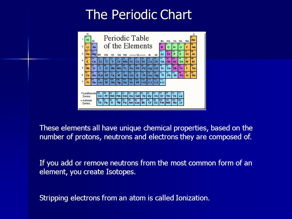 The Periodic Chart These elements all have unique chemical properties, based on the number of protons, neutrons and electrons they are composed of. If
