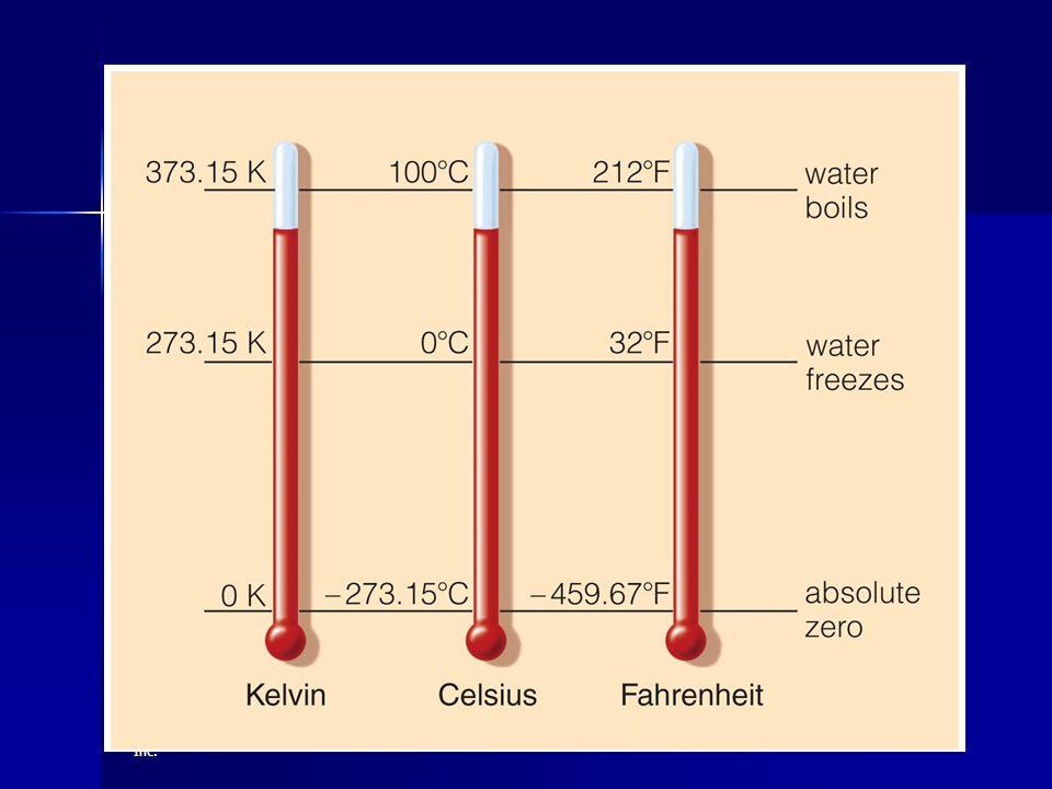© 2014 Pearson Education, Inc. Temperature Scales