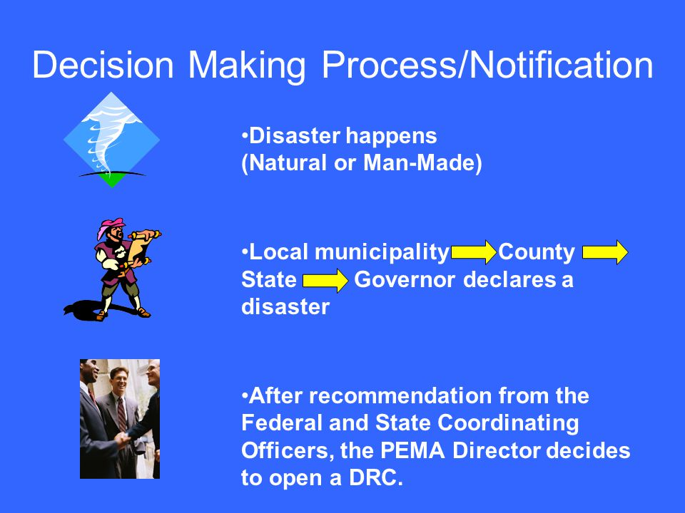 Decision Making Process/Notification Disaster happens (Natural or Man-Made) Local municipality County State Governor declares a disaster After recomme