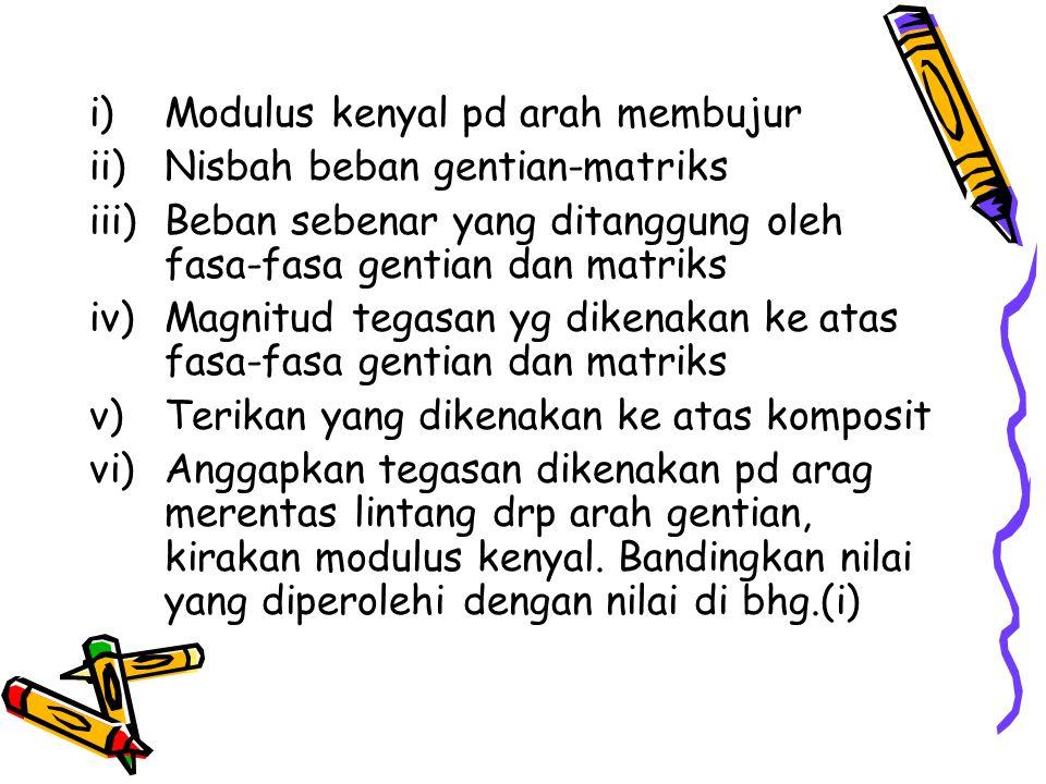 i)Modulus kenyal pd arah membujur ii)Nisbah beban gentian-matriks iii)Beban sebenar yang ditanggung oleh fasa-fasa gentian dan matriks iv)Magnitud teg