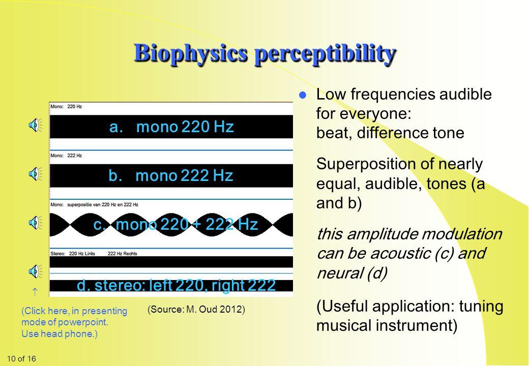 Biophysics perceptibility l Audible cochlea-activity (500 Hz) interacts with inaudible cochlea-activity (5 Hz)  low tone audible through amplitude mo