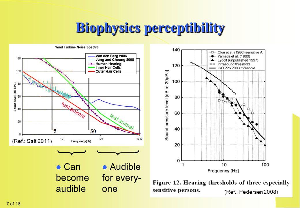 Biophysics perceptibility Cochlea __________ l l Outer hair cells: pre-amplifier l l Inner hair cells: to brain (Ref.: Madhero88) (Ref.: Encyclopaedia