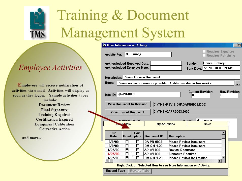 Training & Document Management System Employee Activities E mployees will receive notification of activities via e-mail.