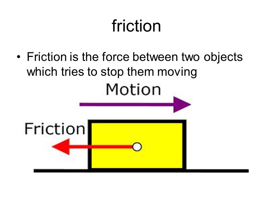 friction Friction is the force between two objects which tries to stop them moving