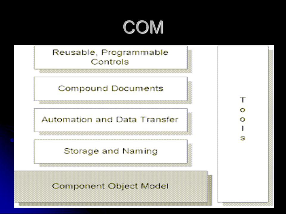 What does COM do.