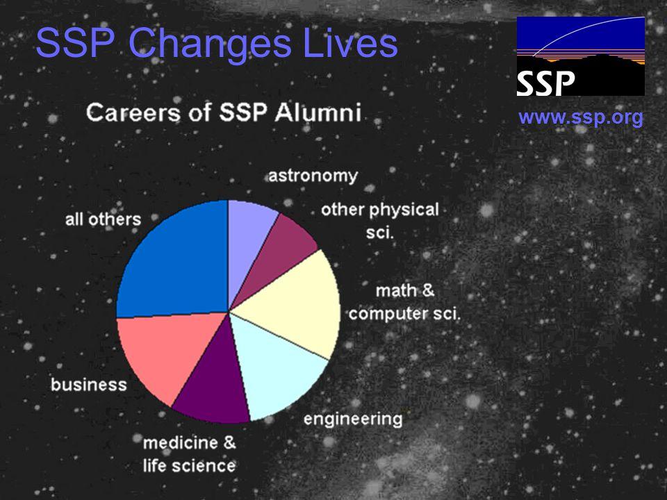 www.ssp.org SSP Changes Lives