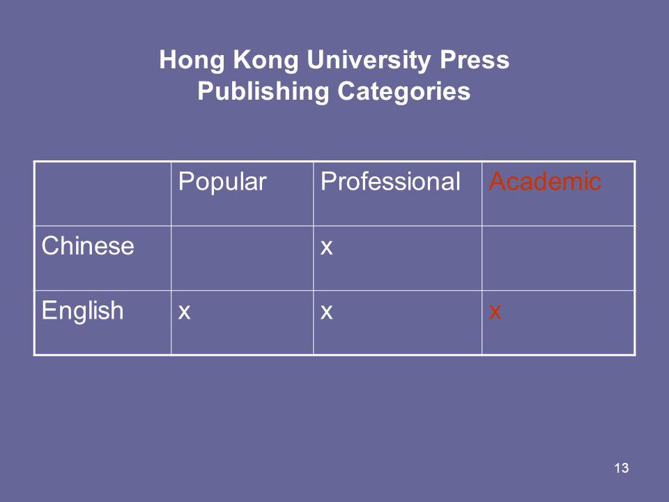 13 Hong Kong University Press Publishing Categories PopularProfessionalAcademic Chinesex Englishxxx
