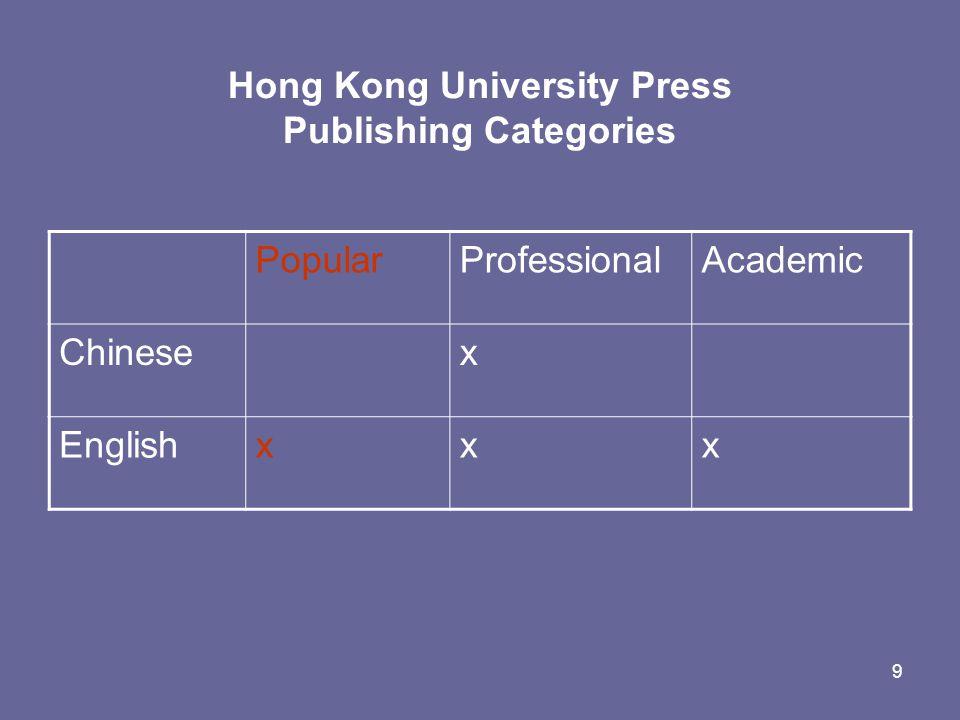 9 Hong Kong University Press Publishing Categories PopularProfessionalAcademic Chinesex Englishxxx