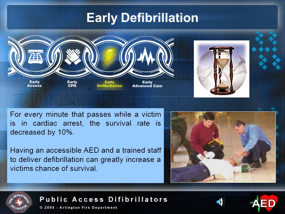 Early CPR CPR is the critical link that buys time between calling 911 and early defibrillation.