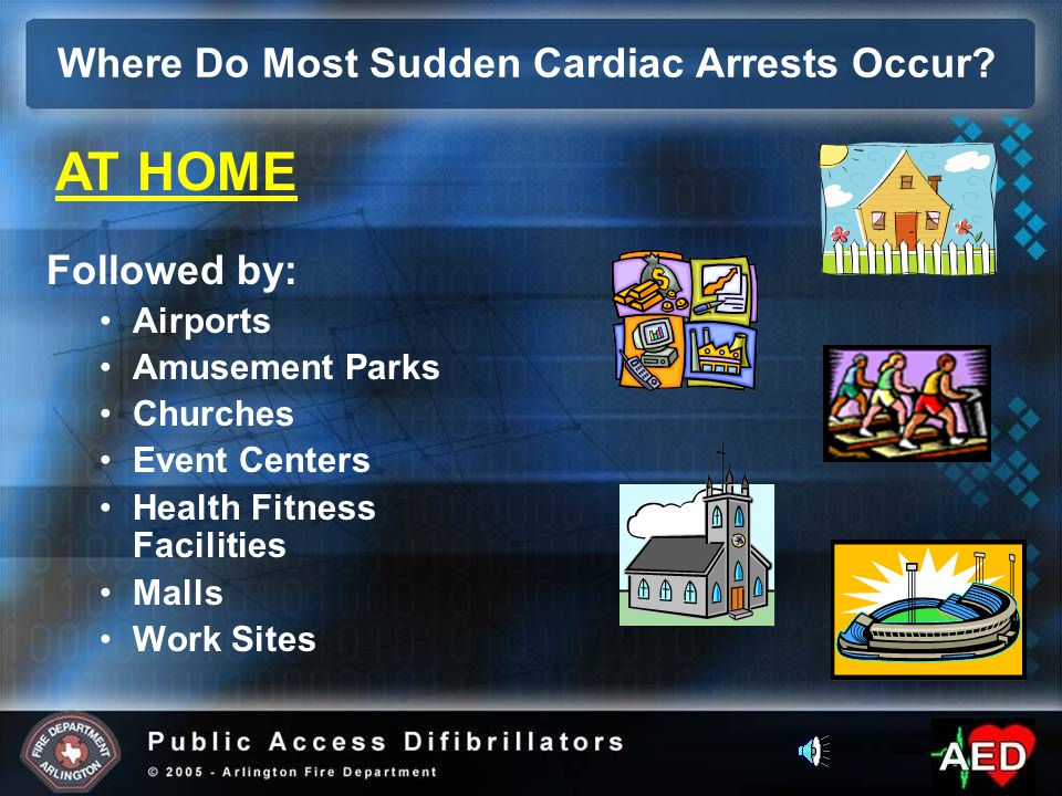 Where Do Most Sudden Cardiac Arrests Occur.