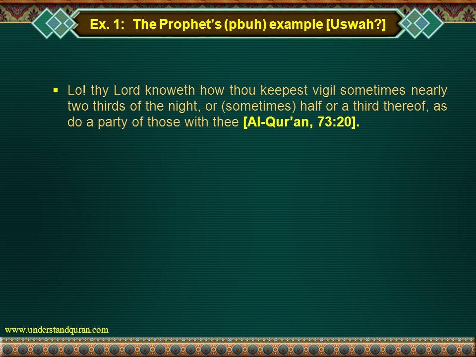 www.understandquran.com Ex. 1: The Prophet's (pbuh) example [Uswah ]  Lo.