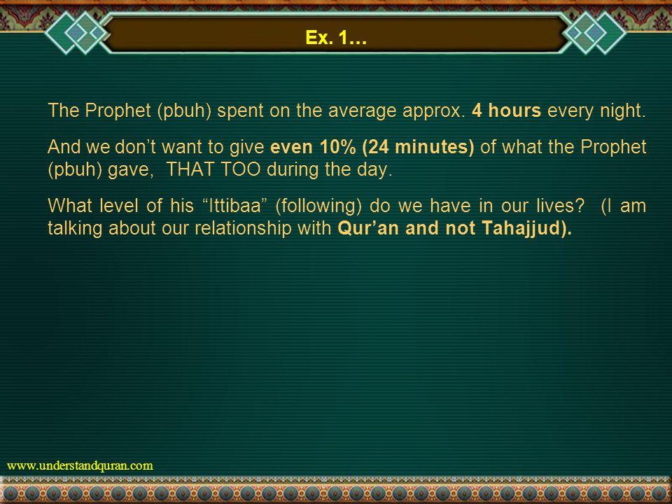 www.understandquran.com Ex. 1… The Prophet (pbuh) spent on the average approx.