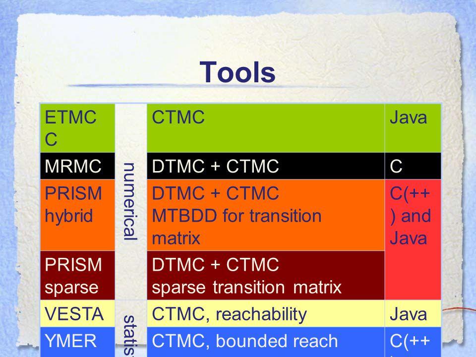 Tools ETMC C numerical CTMCJava MRMCDTMC + CTMCC PRISM hybrid DTMC + CTMC MTBDD for transition matrix C(++ ) and Java PRISM sparse DTMC + CTMC sparse transition matrix VESTA statist CTMC, reachabilityJava YMERCTMC, bounded reachC(++ )