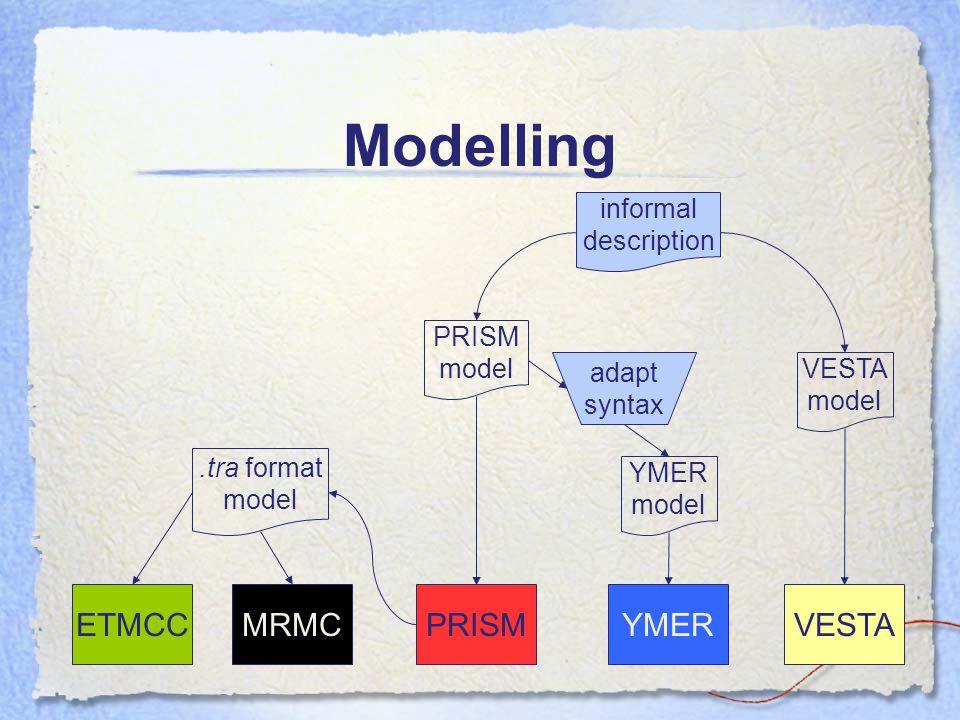 Modelling PRISM model.tra format model PRISM YMER model ETMCCMRMCYMERVESTA model adapt syntax informal description