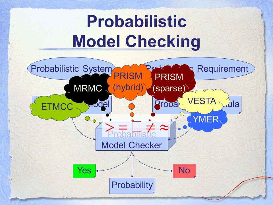 Probabilistic Model Checker Probabilistic Model Checking Probabilistic SystemProbabilistic Requirement  Probabilistic ModelProbabilistic Formula YesNo Probability ETMCC MRMC PRISM (sparse) PRISM (hybrid) YMER VESTA
