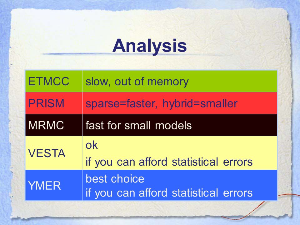 Analysis ETMCCslow, out of memory PRISMsparse=faster, hybrid=smaller MRMCfast for small models VESTA ok if you can afford statistical errors YMER best choice if you can afford statistical errors