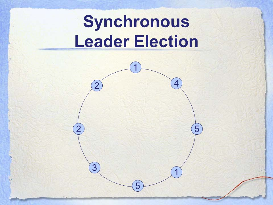 Synchronous Leader Election 1 3 2 1 5 5 4 2