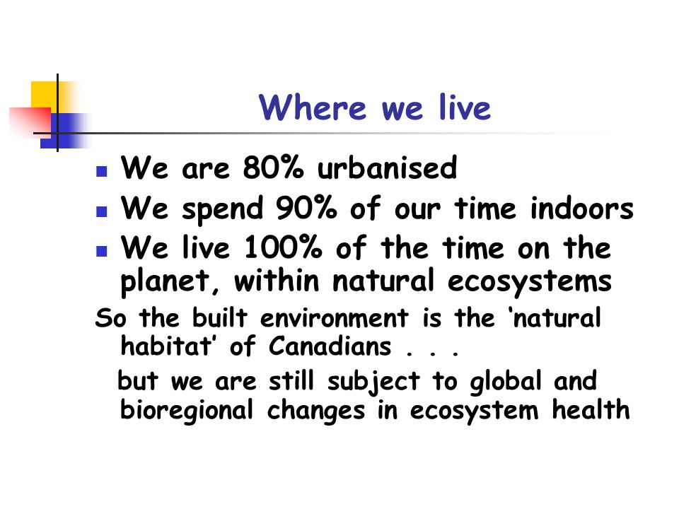 Where we live We are 80% urbanised We spend 90% of our time indoors We live 100% of the time on the planet, within natural ecosystems So the built env