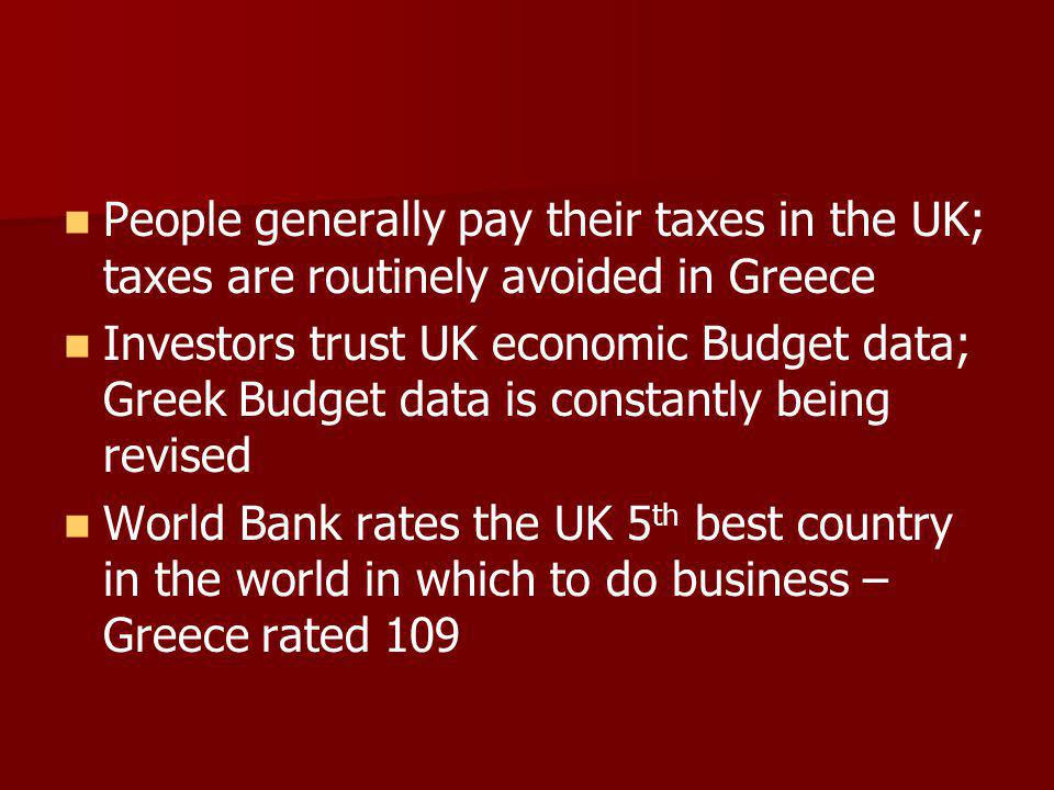 People generally pay their taxes in the UK; taxes are routinely avoided in Greece Investors trust UK economic Budget data; Greek Budget data is consta