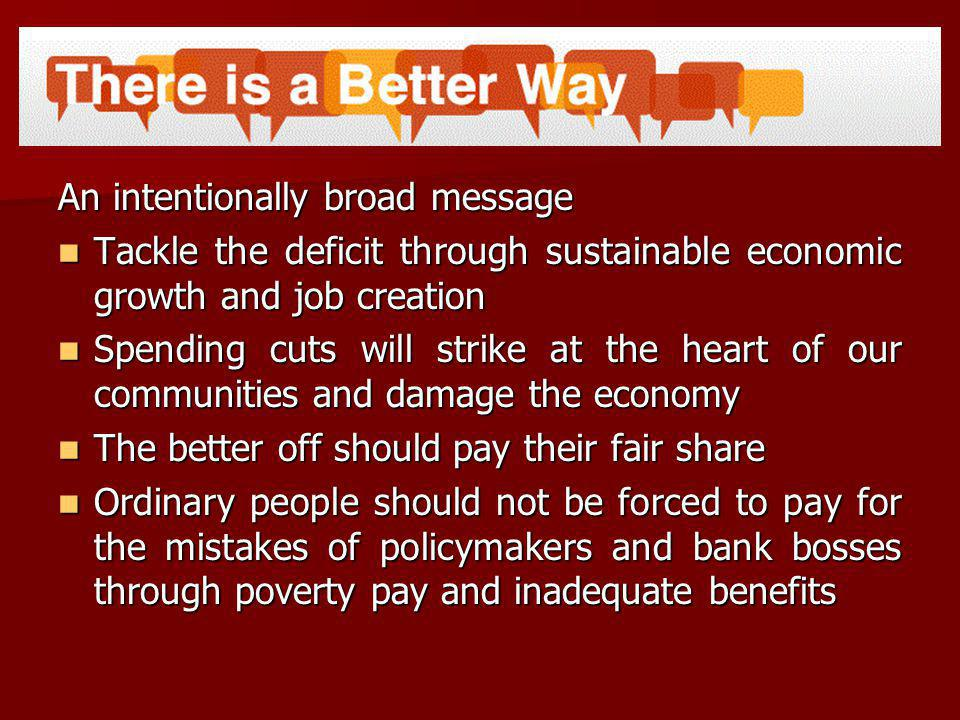 An intentionally broad message Tackle the deficit through sustainable economic growth and job creation Tackle the deficit through sustainable economic