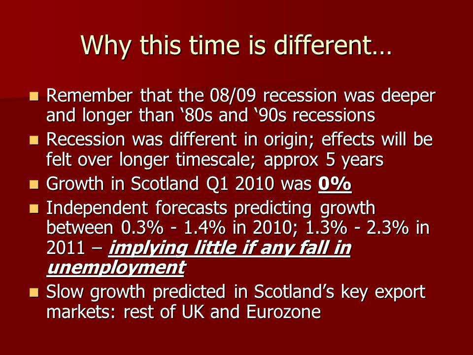 Why this time is different… Remember that the 08/09 recession was deeper and longer than '80s and '90s recessions Remember that the 08/09 recession wa