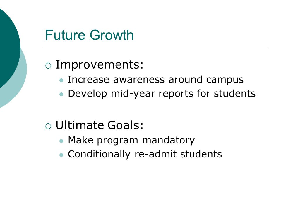 Future Growth  Improvements: Increase awareness around campus Develop mid-year reports for students  Ultimate Goals: Make program mandatory Conditio