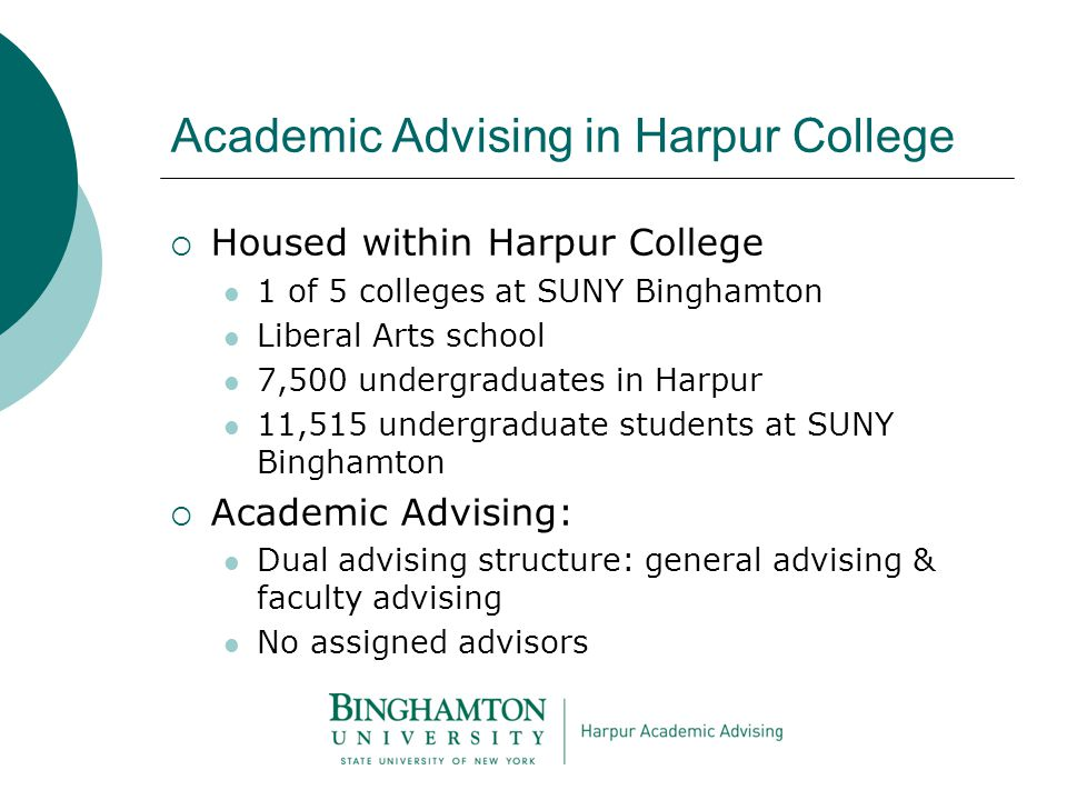 Academic Advising in Harpur College  Housed within Harpur College 1 of 5 colleges at SUNY Binghamton Liberal Arts school 7,500 undergraduates in Harpur 11,515 undergraduate students at SUNY Binghamton  Academic Advising: Dual advising structure: general advising & faculty advising No assigned advisors