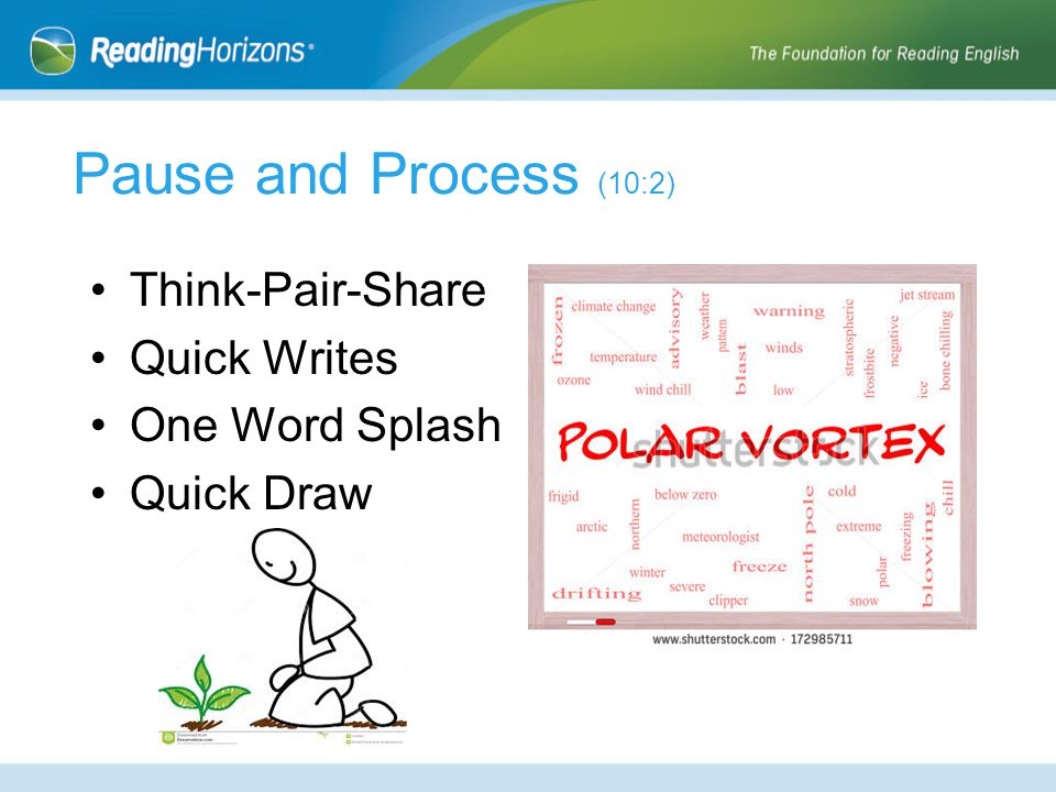 Pause and Process (10:2) Think-Pair-Share Quick Writes One Word Splash Quick Draw