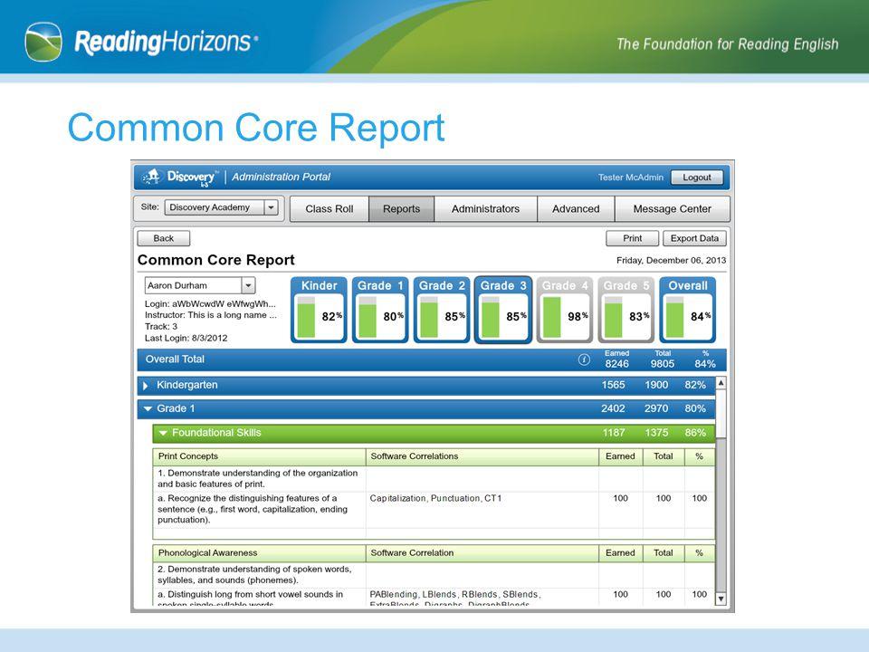 Common Core Report