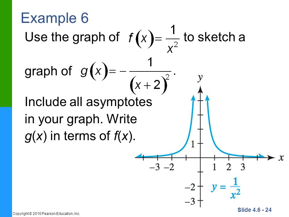 Slide 4.6 - 24 Copyright © 2010 Pearson Education, Inc. Example 6 Use the graph of to sketch a graph of Include all asymptotes in your graph. Write g(
