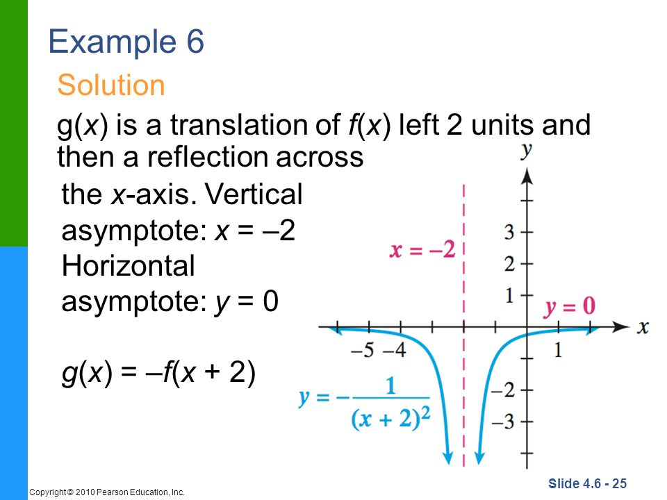 Slide 4.6 - 25 Copyright © 2010 Pearson Education, Inc. Example 6 Solution g(x) is a translation of f(x) left 2 units and then a reflection across the