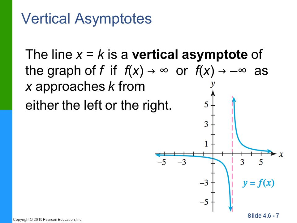 Slide 4.6 - 8 Copyright © 2010 Pearson Education, Inc.