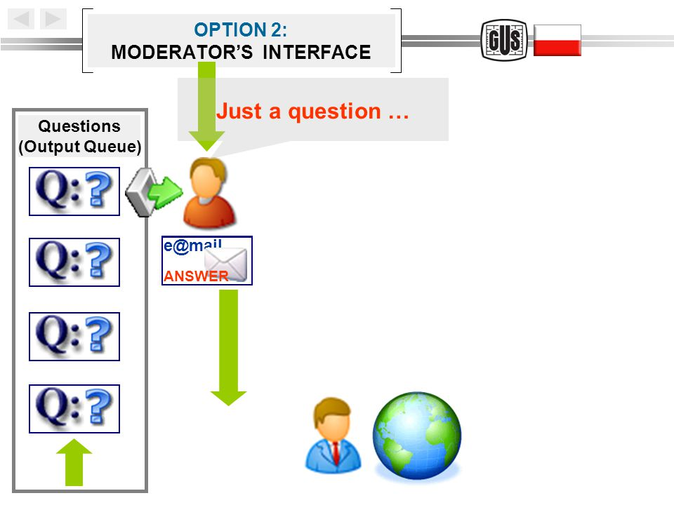 OPTION 2: MODERATOR'S INTERFACE Questions (Output Queue) Just a question … e@mail ANSWER