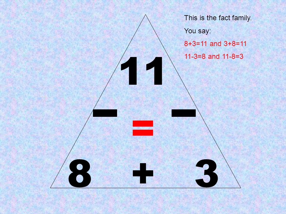 8 + 3 11 = This is the fact family. You say: 8+3=11 and 3+8=11 11-3=8 and 11-8=3