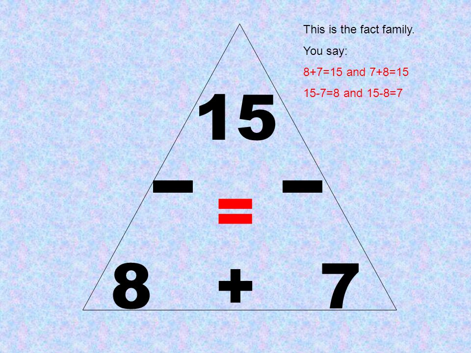 8 + 7 15 = This is the fact family. You say: 8+7=15 and 7+8=15 15-7=8 and 15-8=7