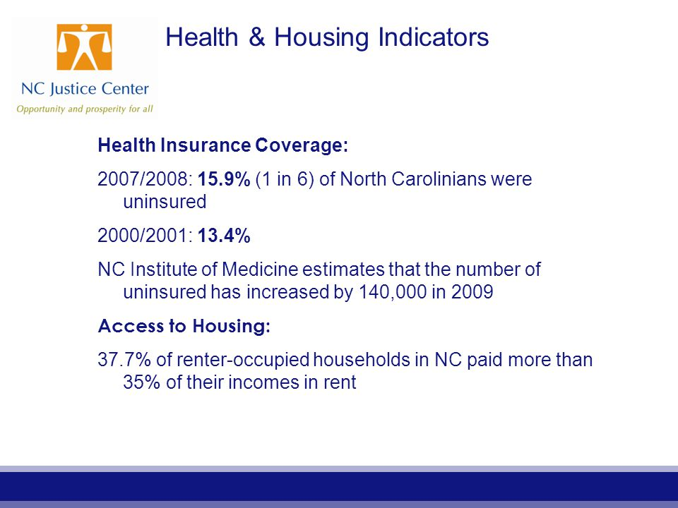 Health & Housing Indicators Health Insurance Coverage: 2007/2008: 15.9% (1 in 6) of North Carolinians were uninsured 2000/2001: 13.4% NC Institute of Medicine estimates that the number of uninsured has increased by 140,000 in 2009 Access to Housing: 37.7% of renter-occupied households in NC paid more than 35% of their incomes in rent